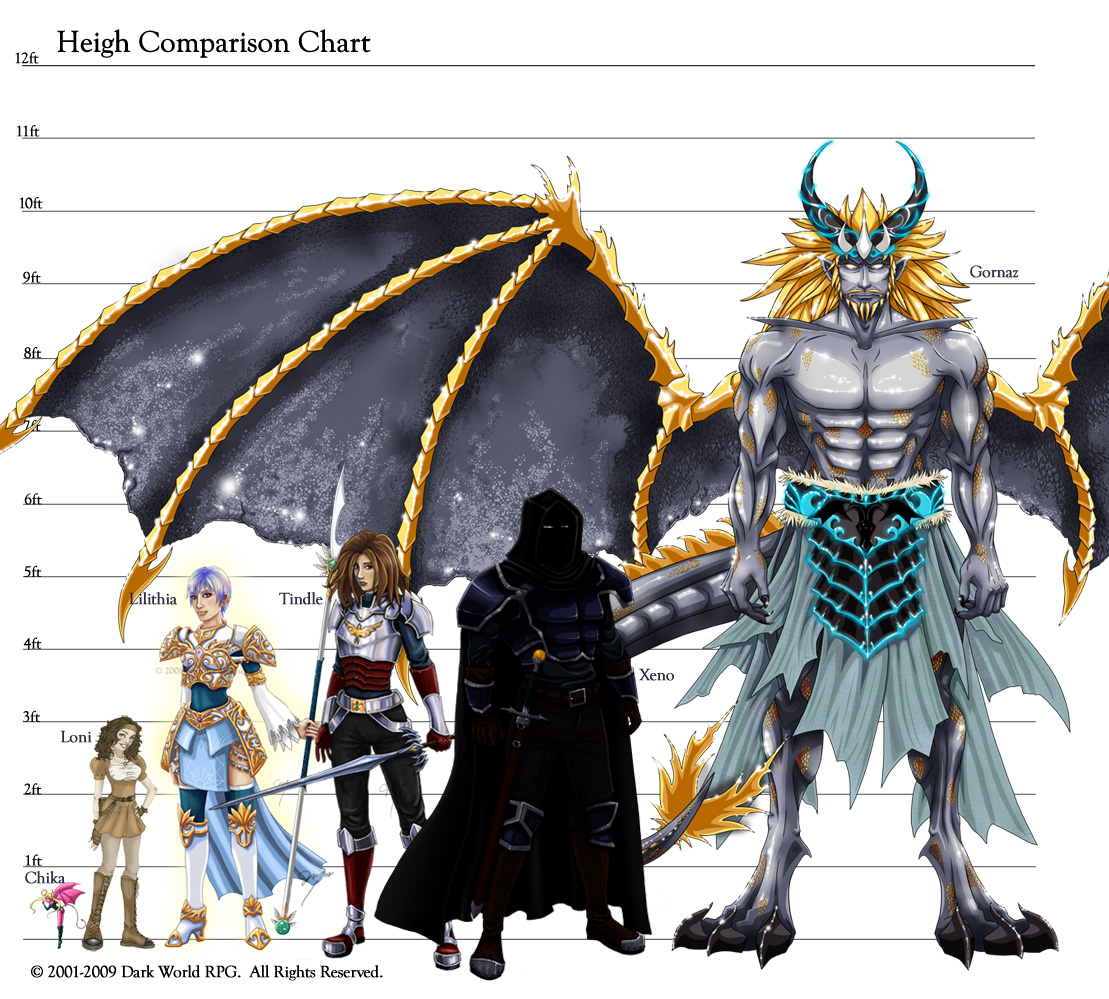Race Height Comparison